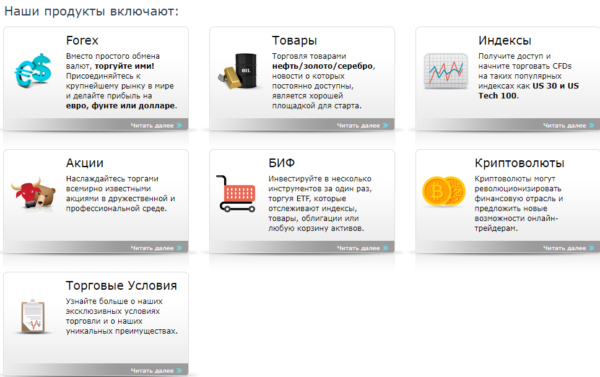 инструменты торговли iforex