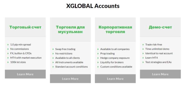 торговые счета XGlobal Markets
