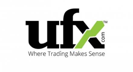 UFX отзывы клиентов 2020