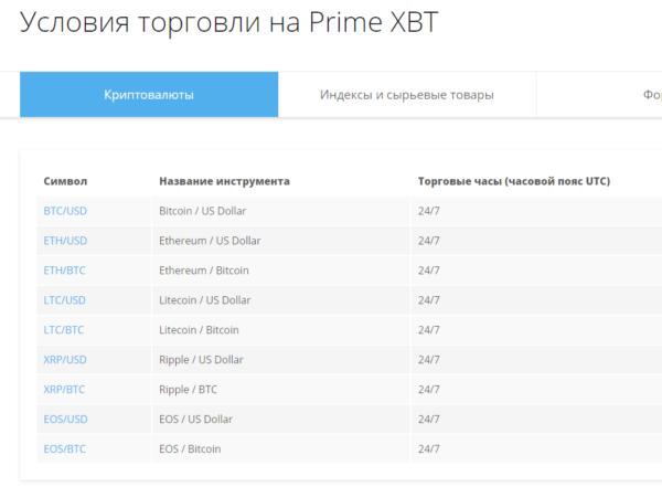 Prime XBT Тарифы