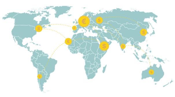 мировой форекс рынок