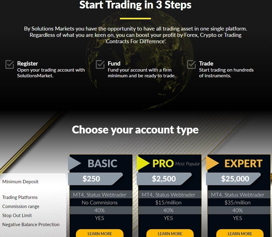 Solutions-Markets-типы-счетов