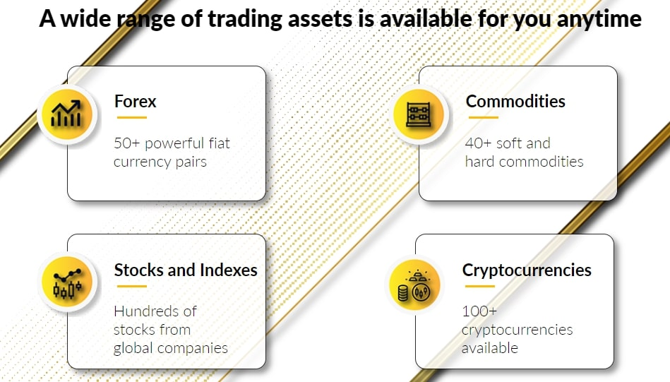 Solutions-Markets-торговые-платформы