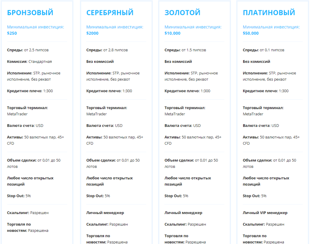 StockGlobal-типы-счетов