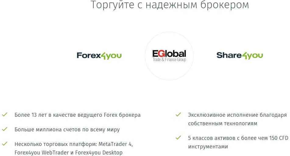 forex4you-mt4-отзывы-клиентов