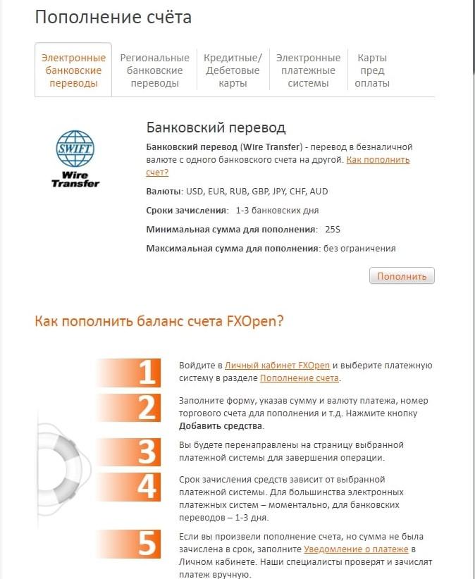 fxopen-вывод-средств