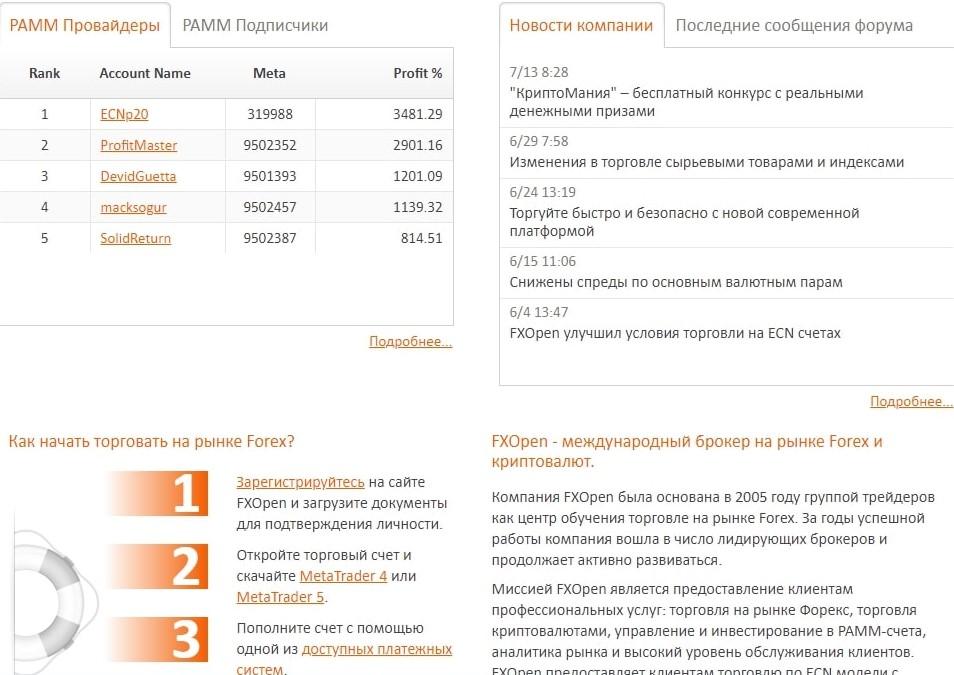 fxopen-конкурсы
