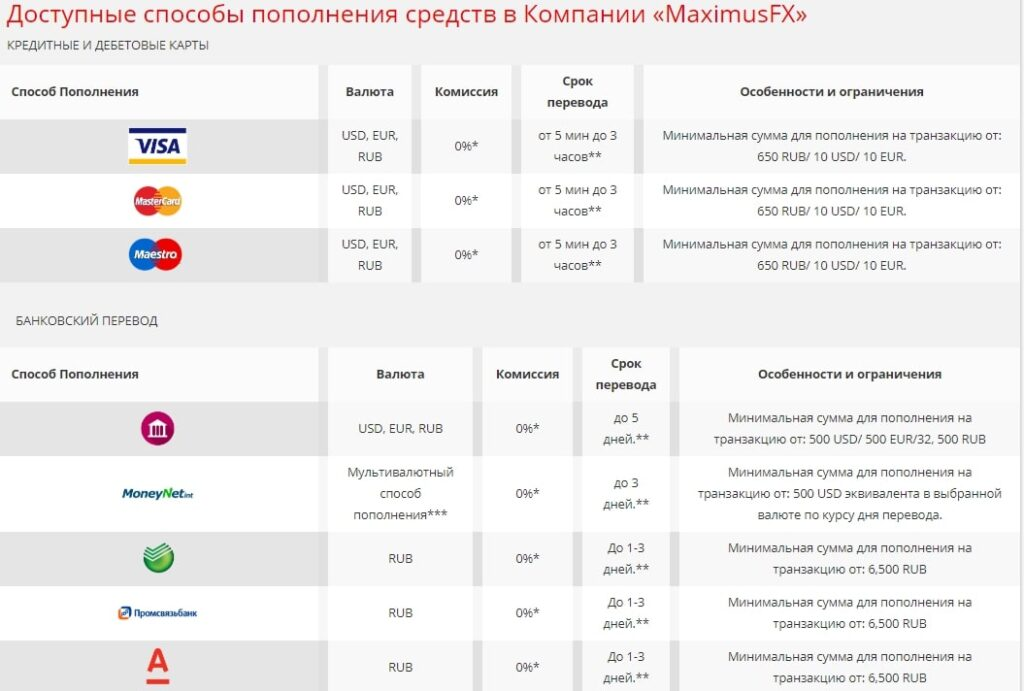 maximusfx-вывод-средств